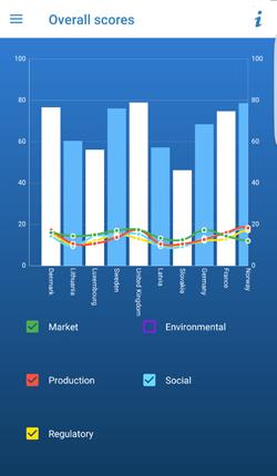 Aquaculture Investor Index